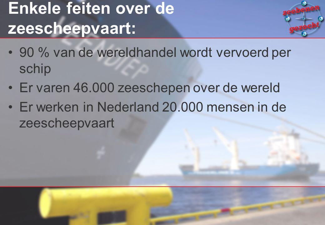 Enkele feiten over de zeescheepvaart: