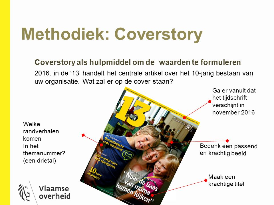 Methodiek: Coverstory