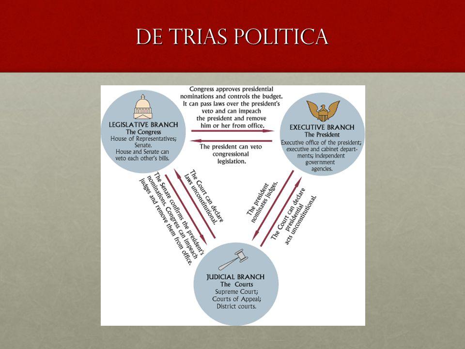 De trias politica