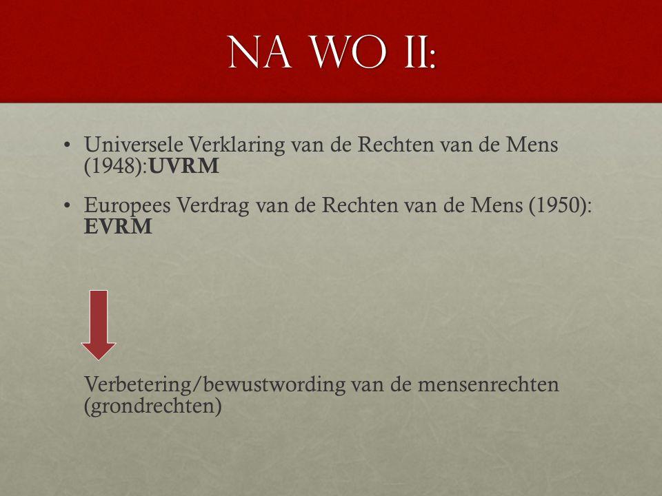 Na WO II: Universele Verklaring van de Rechten van de Mens (1948):UVRM