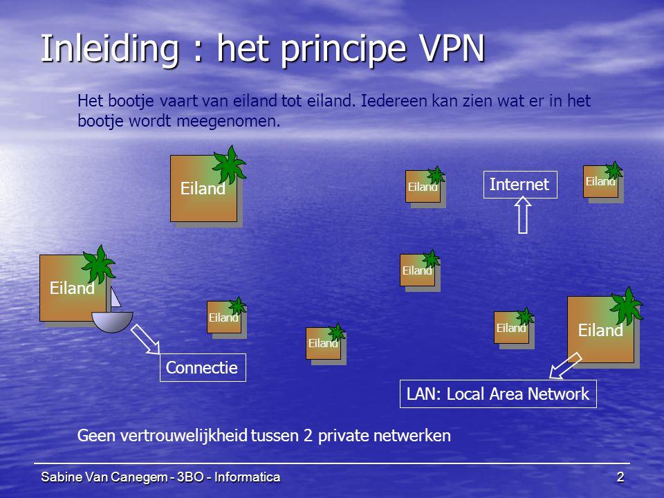 Inleiding : het principe VPN