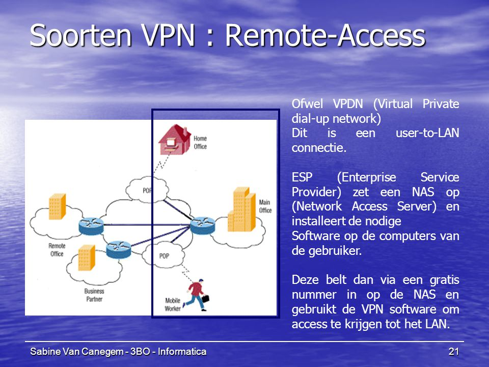 Soorten VPN : Remote-Access