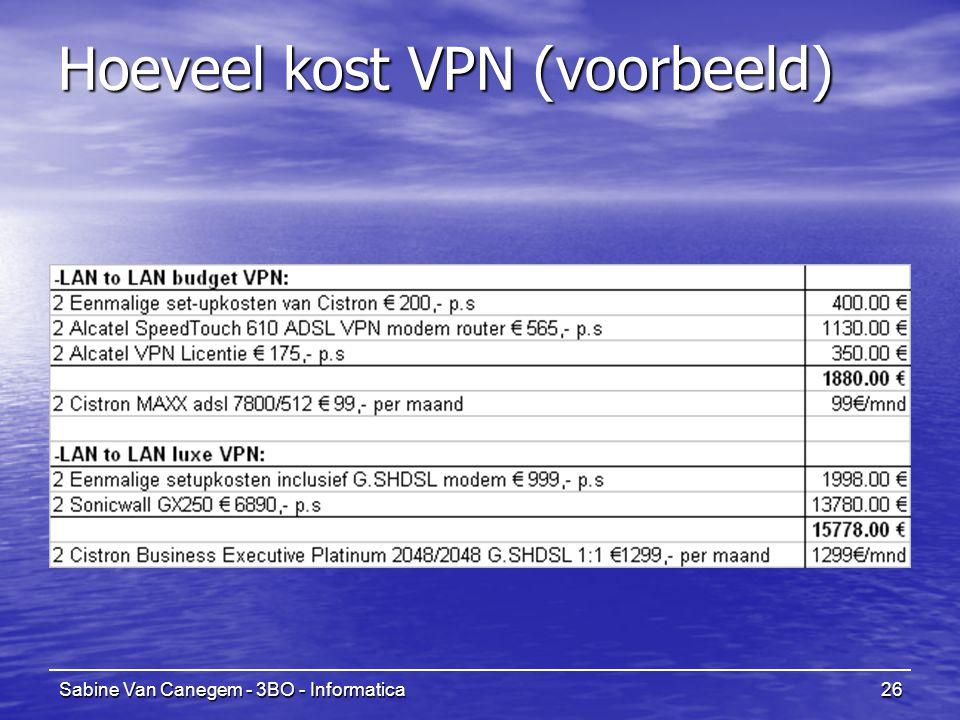 Hoeveel kost VPN (voorbeeld)