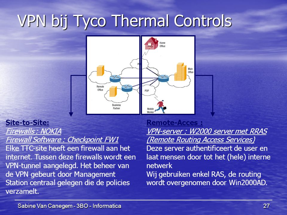 VPN bij Tyco Thermal Controls