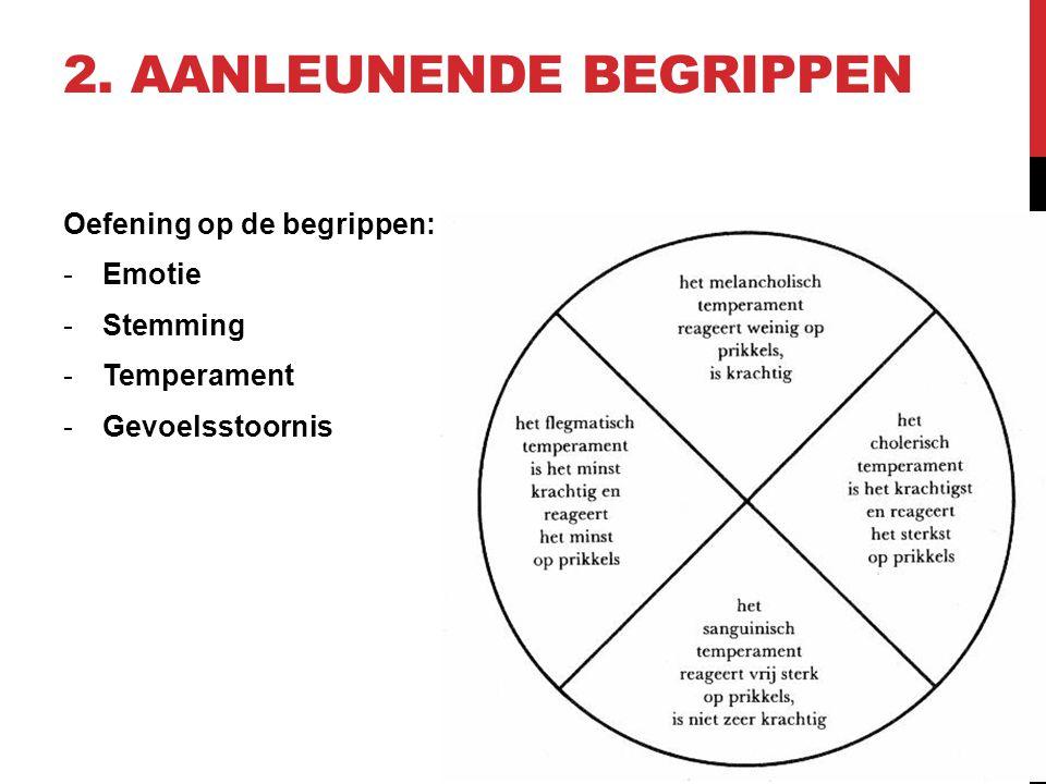 2. Aanleunende begrippen