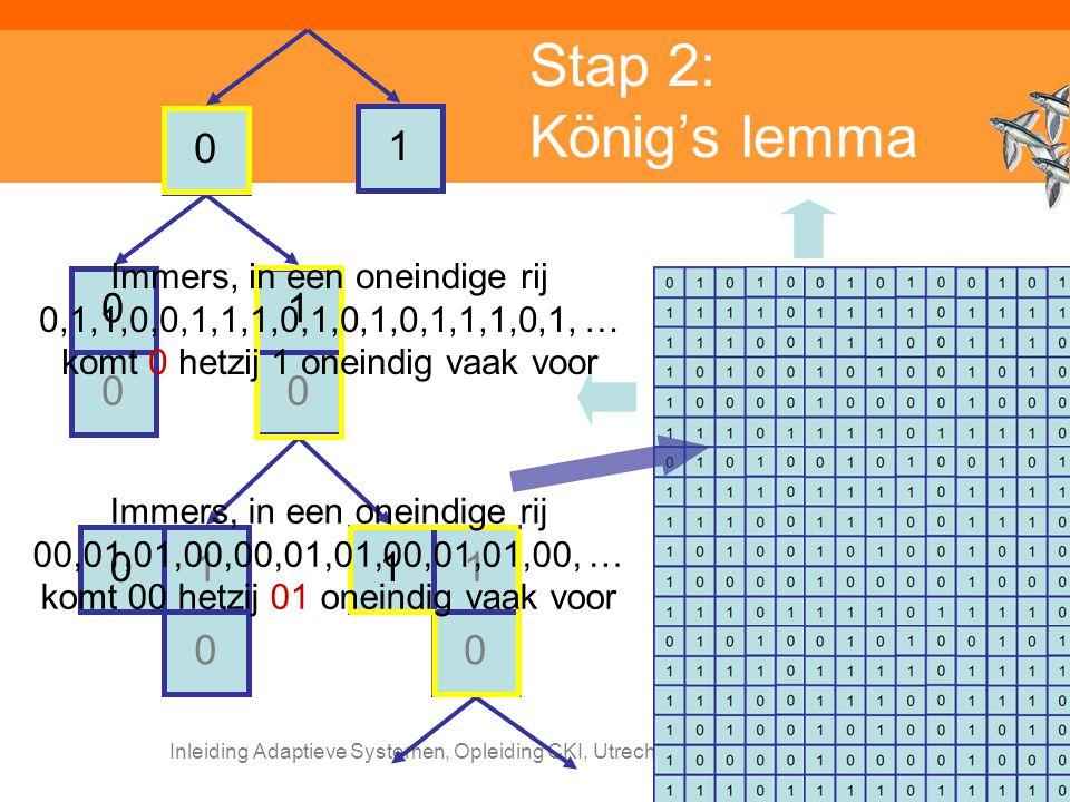 1 Stap 2: König's lemma. 1. Immers, in een oneindige rij 0,1,1,0,0,1,1,1,0,1,0,1,0,1,1,1,0,1, … komt 0 hetzij 1 oneindig vaak voor.