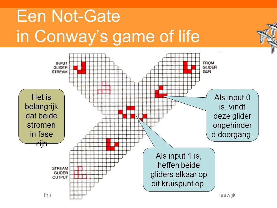 Een Not-Gate in Conway's game of life