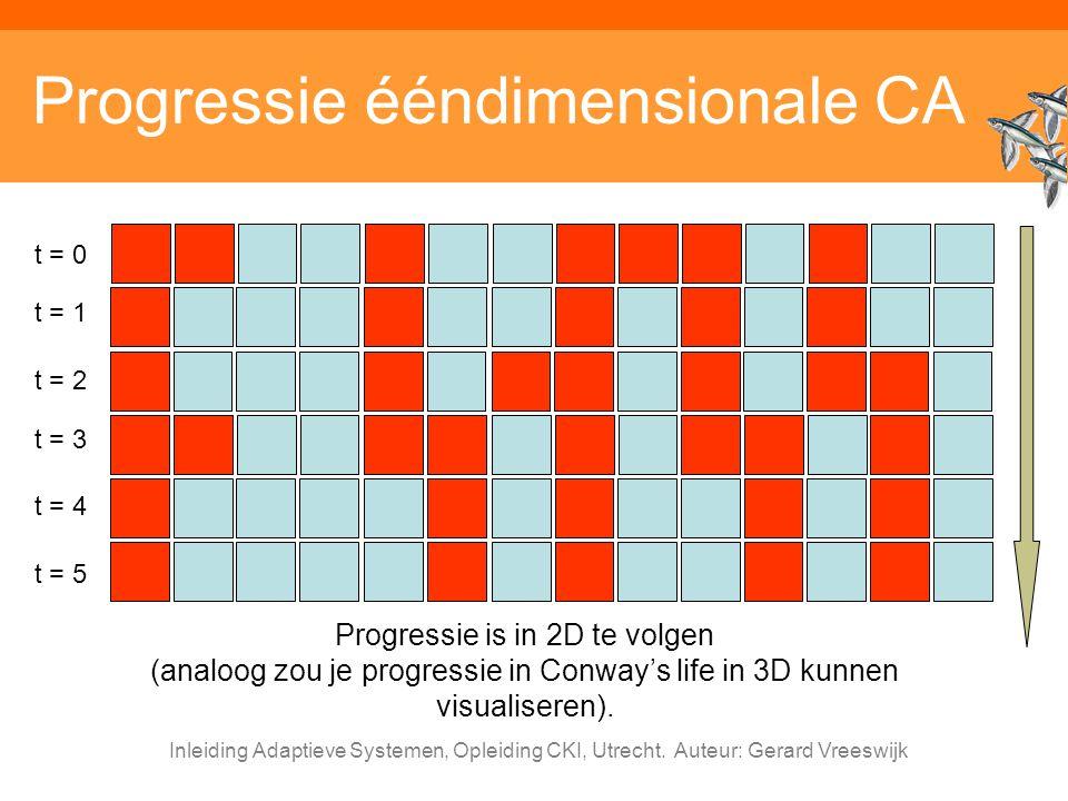 Progressie ééndimensionale CA