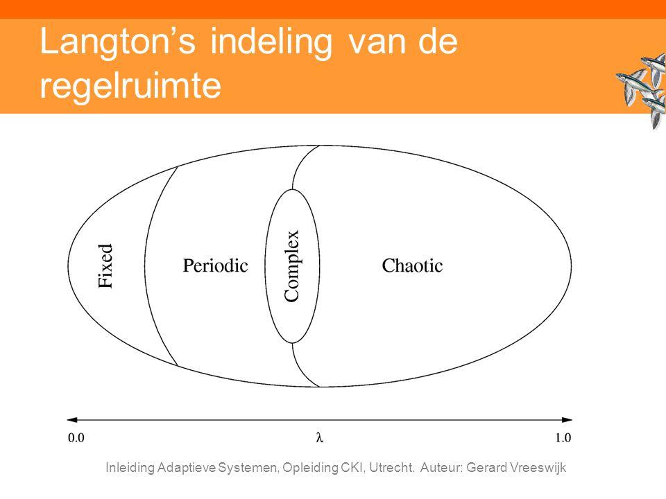 Langton's indeling van de regelruimte