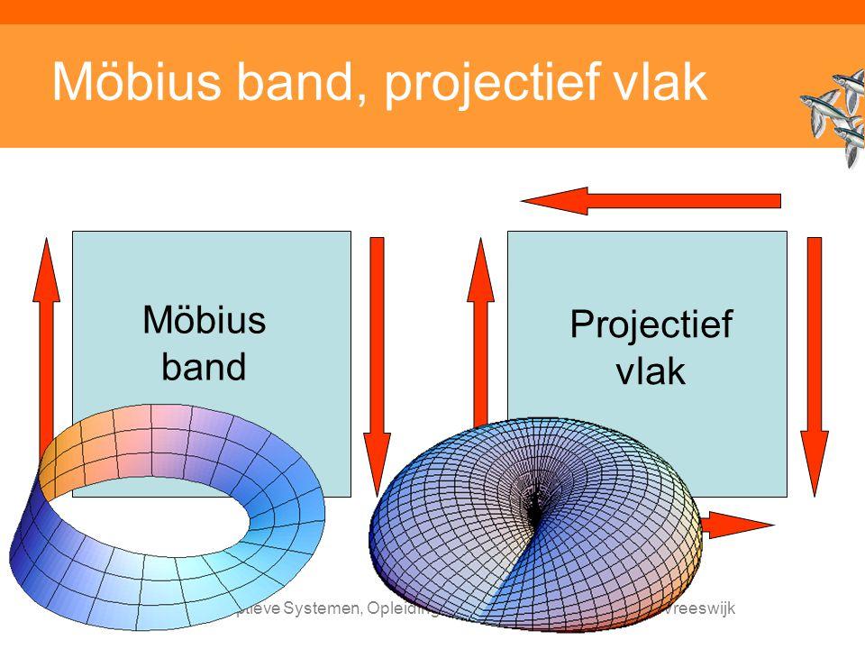 Möbius band, projectief vlak