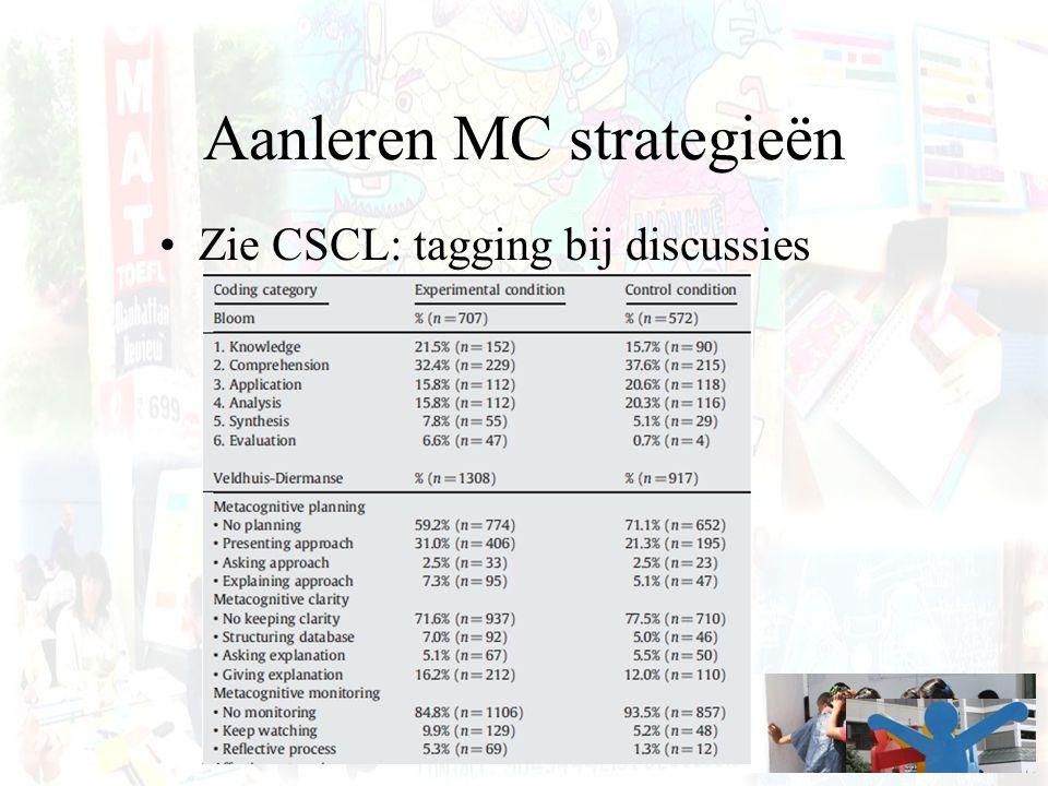 Aanleren MC strategieën