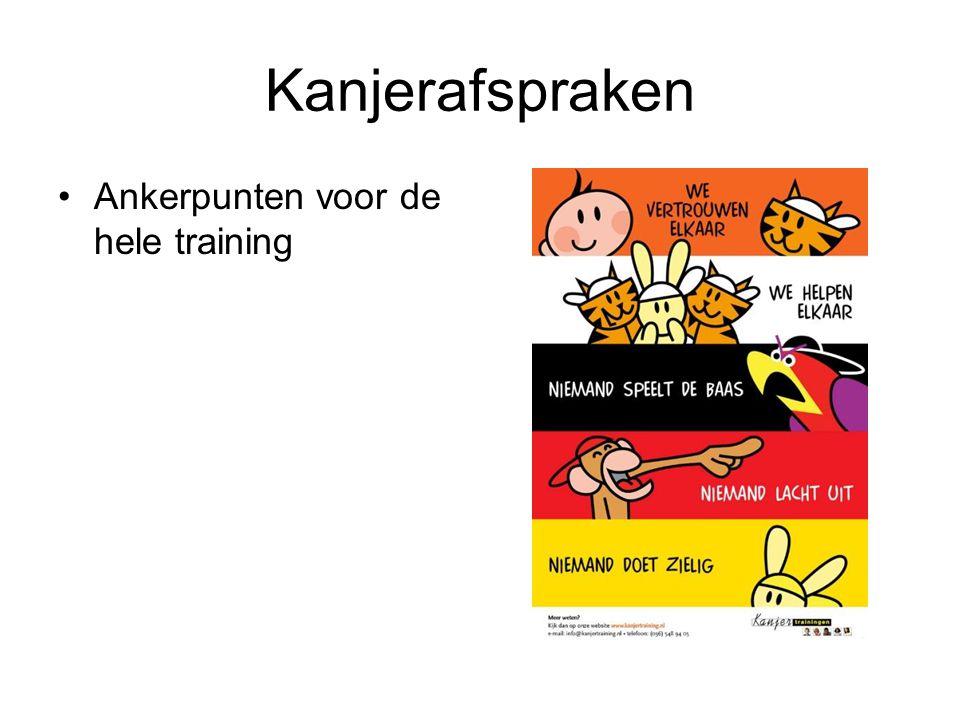 Kanjerafspraken Ankerpunten voor de hele training