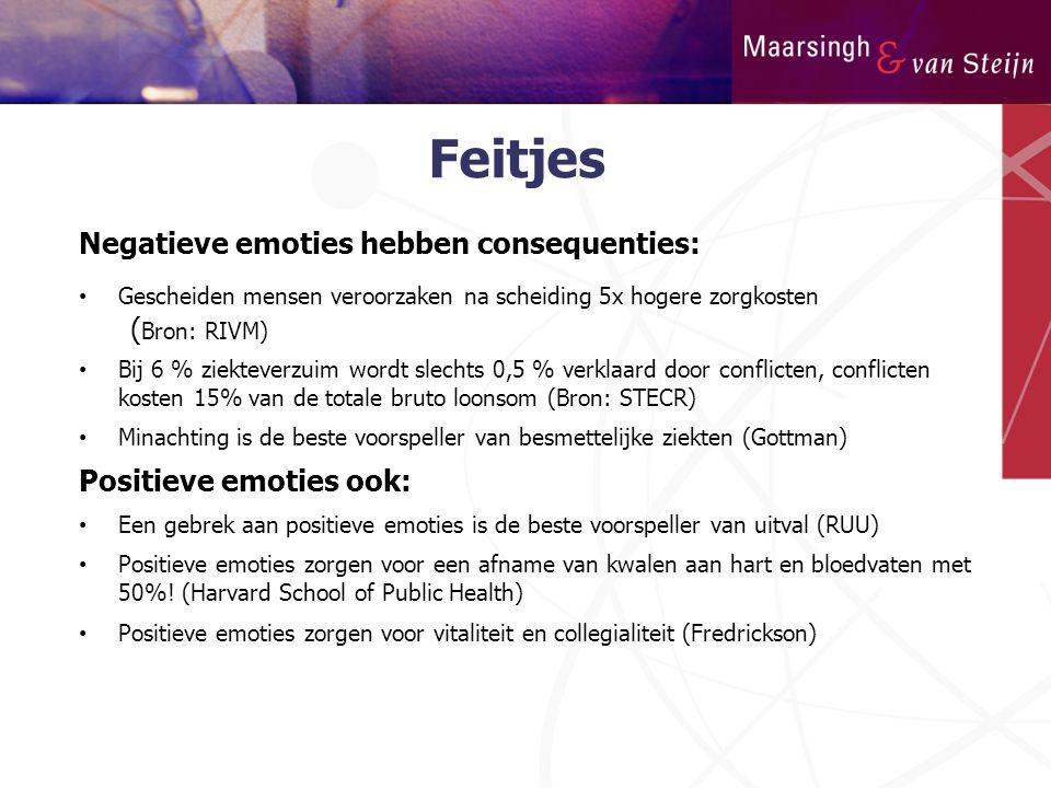Feitjes Negatieve emoties hebben consequenties: Positieve emoties ook: