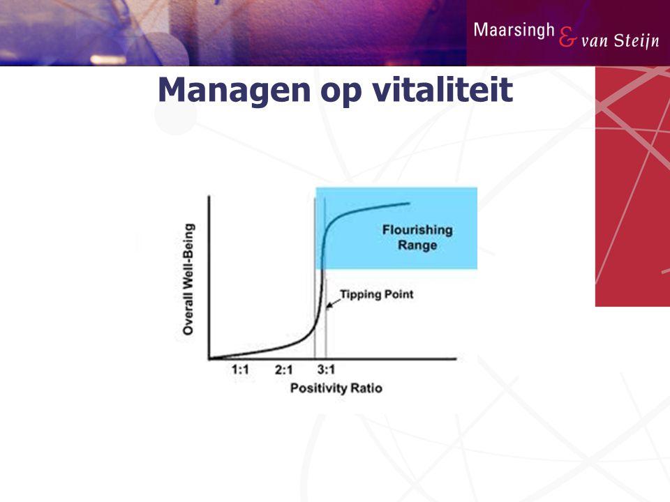 Managen op vitaliteit