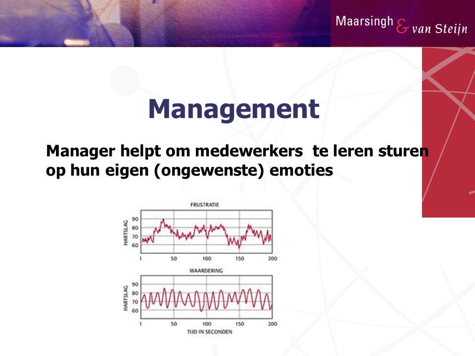 Management Manager helpt om medewerkers te leren sturen op hun eigen (ongewenste) emoties