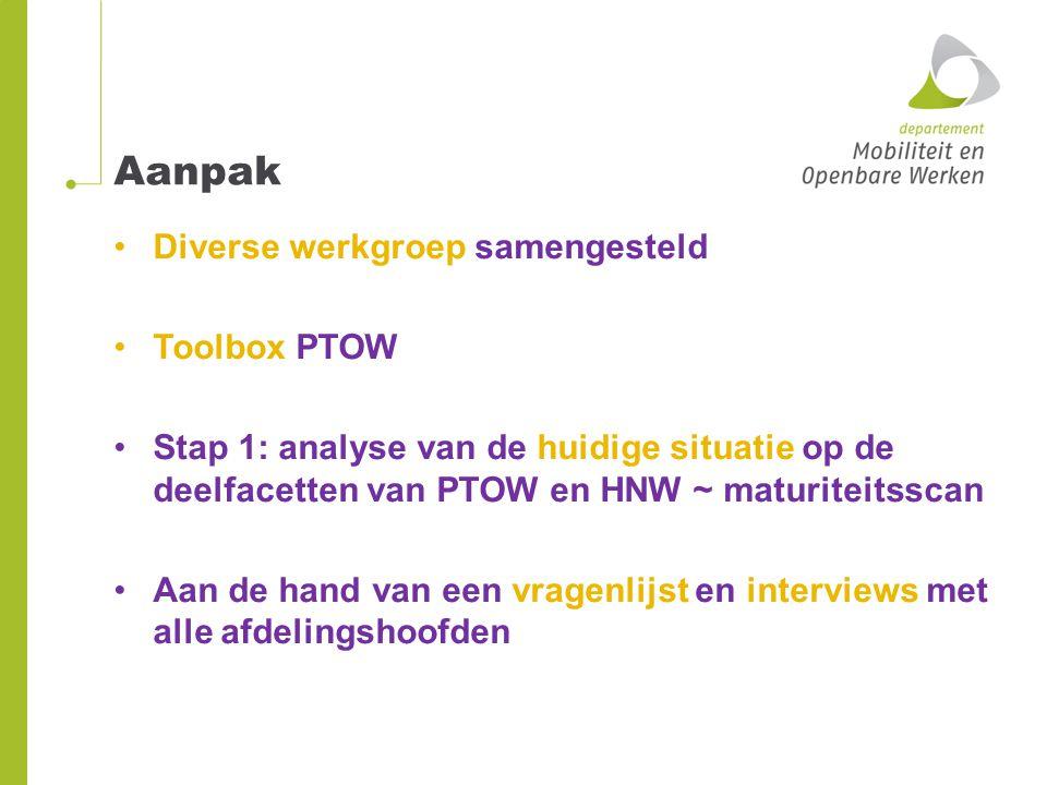 Aanpak Diverse werkgroep samengesteld Toolbox PTOW
