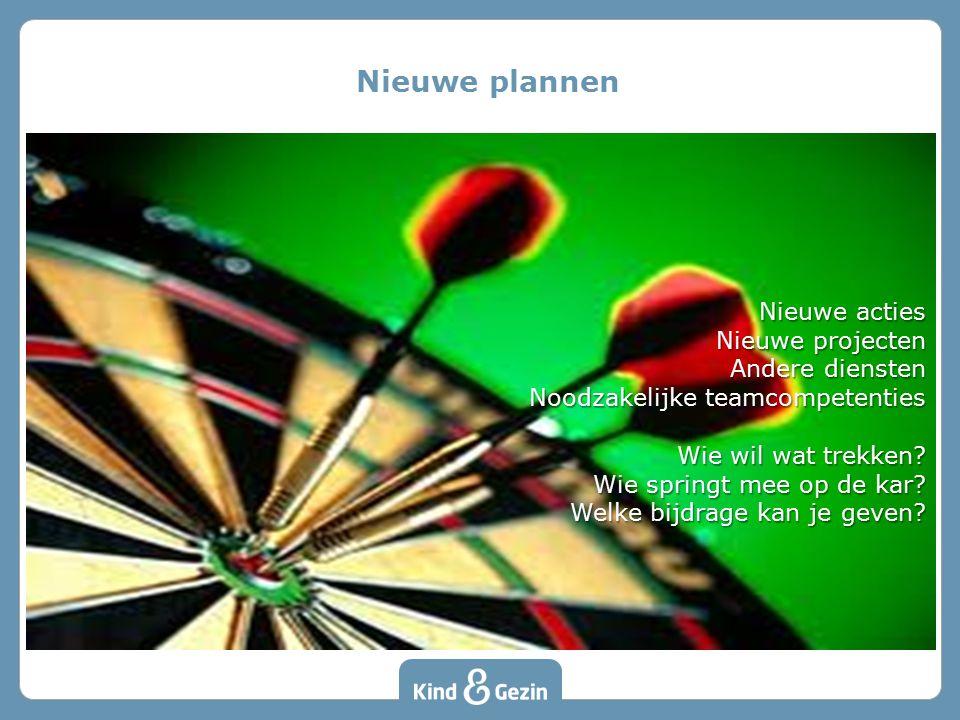 Nieuwe plannen Nieuwe acties Nieuwe projecten Andere diensten