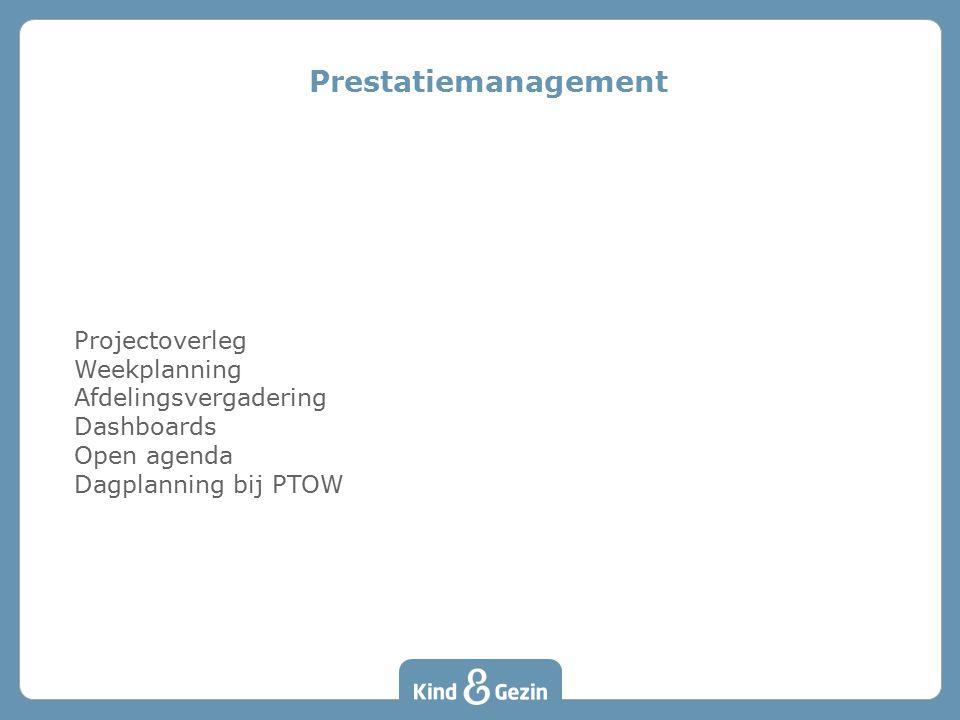 Prestatiemanagement Projectoverleg Weekplanning Afdelingsvergadering