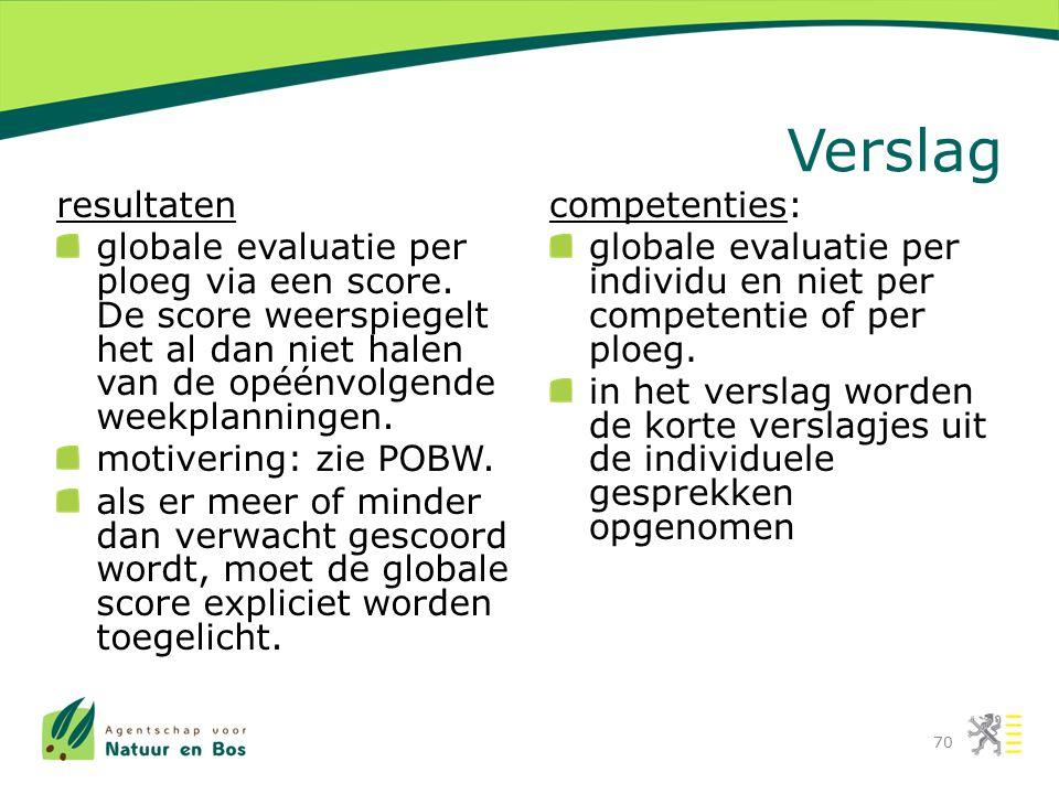 Verslag resultaten. globale evaluatie per ploeg via een score. De score weerspiegelt het al dan niet halen van de opéénvolgende weekplanningen.