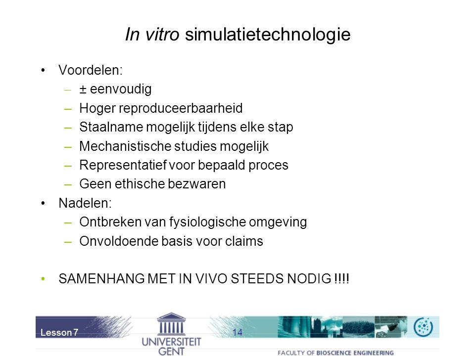 In vitro simulatietechnologie
