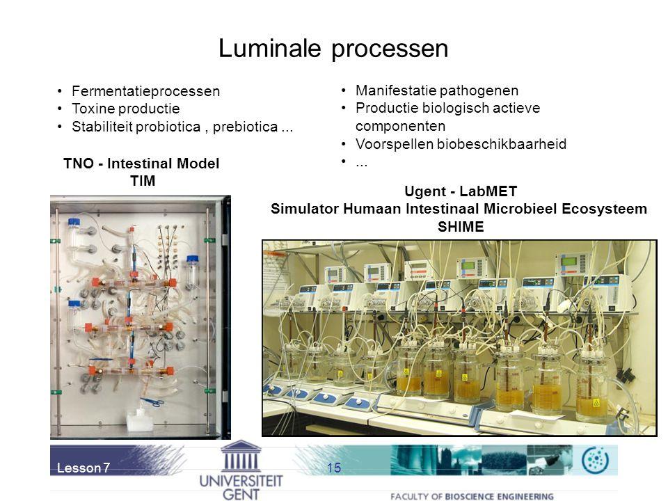 Simulator Humaan Intestinaal Microbieel Ecosysteem