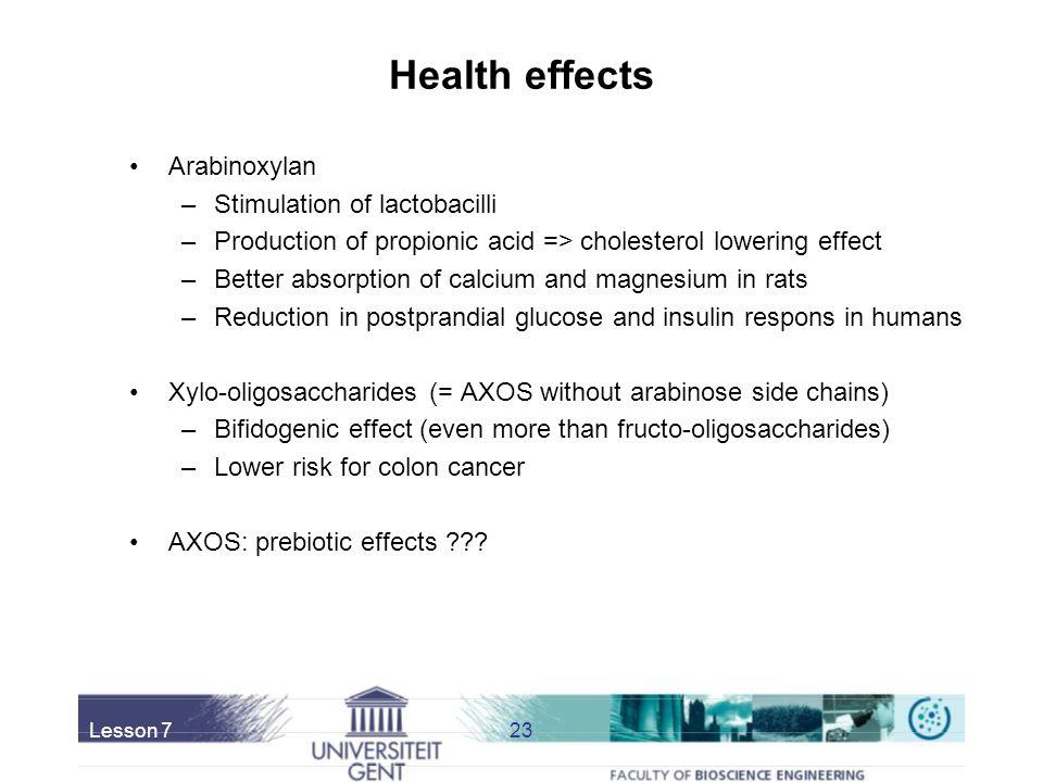 Health effects Arabinoxylan Stimulation of lactobacilli