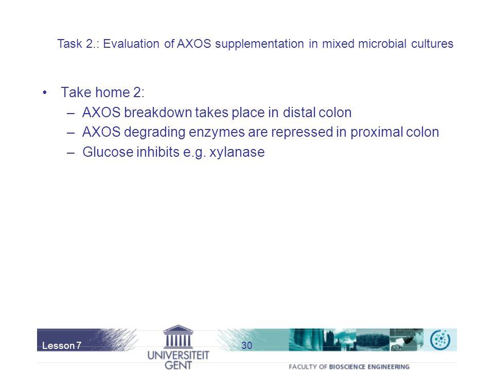 AXOS breakdown takes place in distal colon