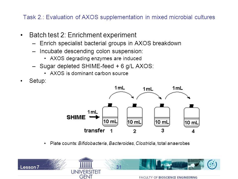 Batch test 2: Enrichment experiment