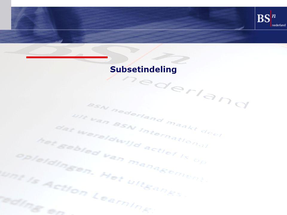Subsetindeling
