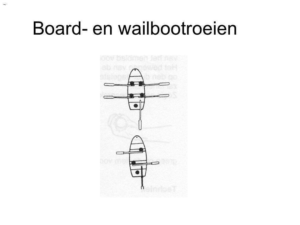 Board- en wailbootroeien
