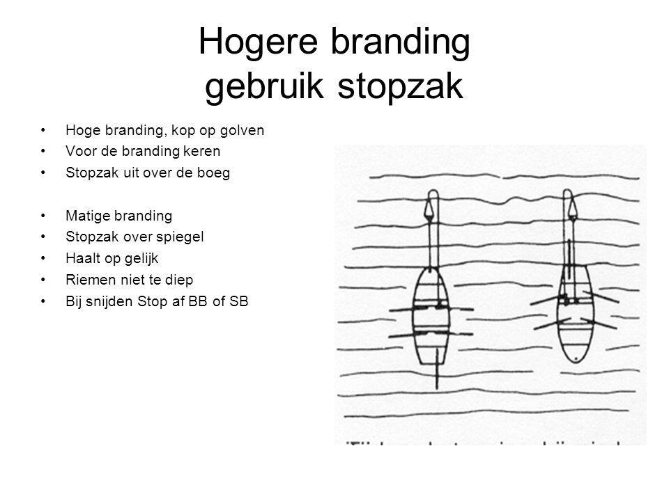 Hogere branding gebruik stopzak