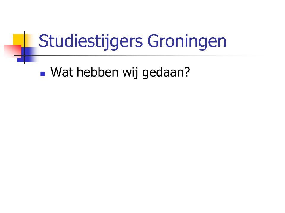 Studiestijgers Groningen