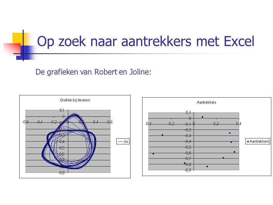 Op zoek naar aantrekkers met Excel