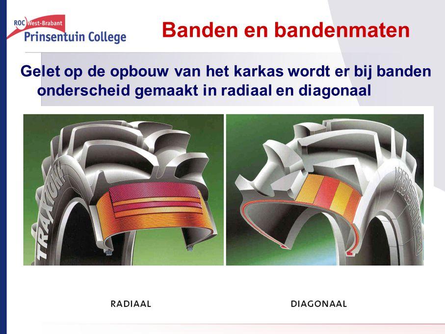 Banden en bandenmaten Gelet op de opbouw van het karkas wordt er bij banden onderscheid gemaakt in radiaal en diagonaal.