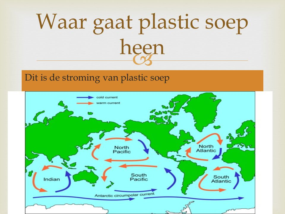 Waar gaat plastic soep heen