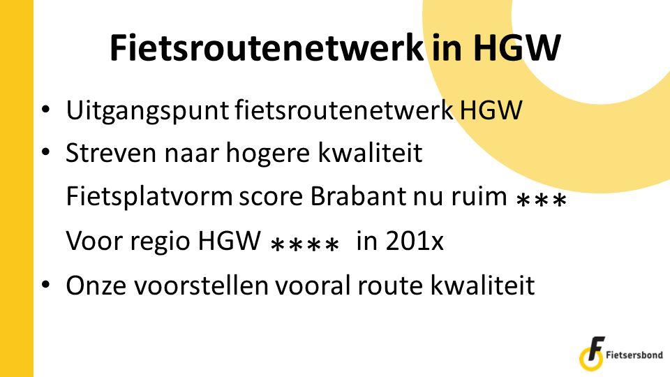 Fietsroutenetwerk in HGW