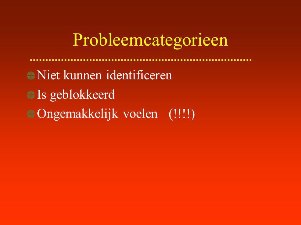 Probleemcategorieen Niet kunnen identificeren Is geblokkeerd