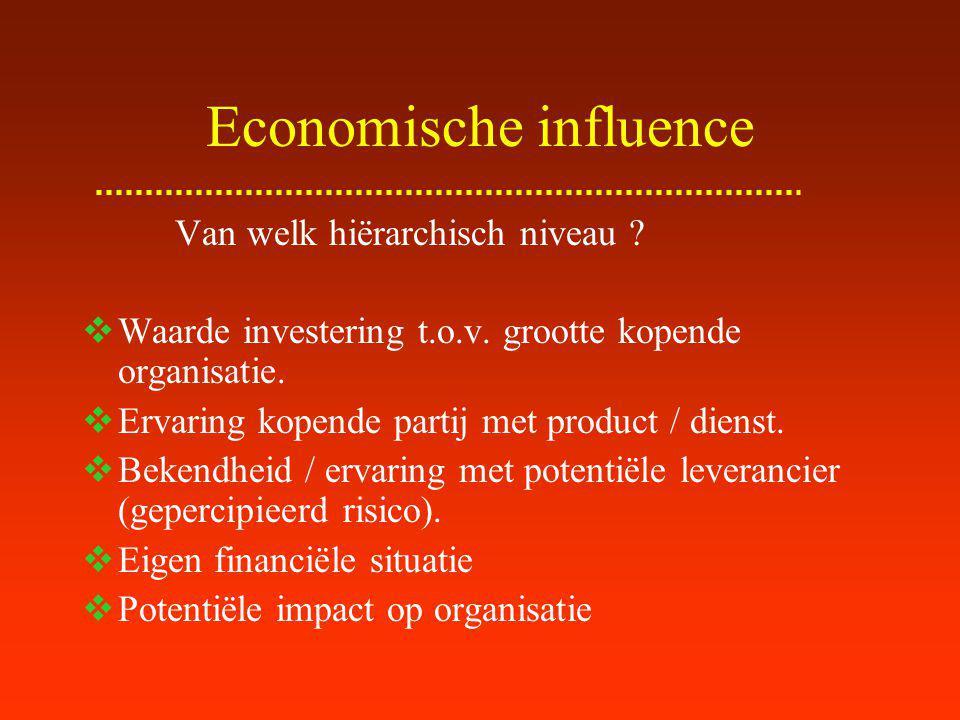 Economische influence