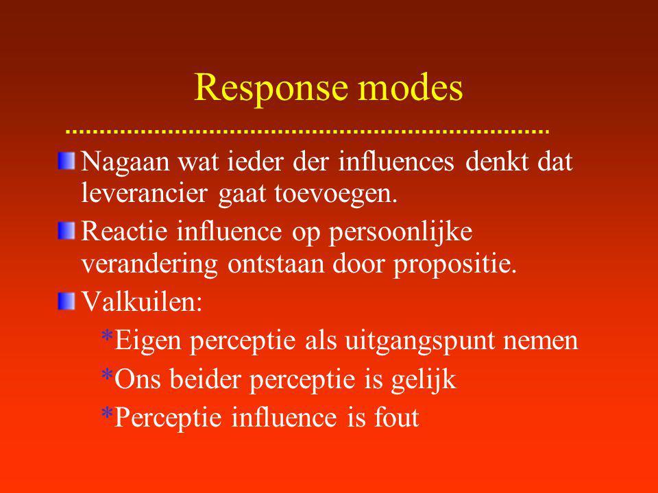 Response modes Nagaan wat ieder der influences denkt dat leverancier gaat toevoegen.