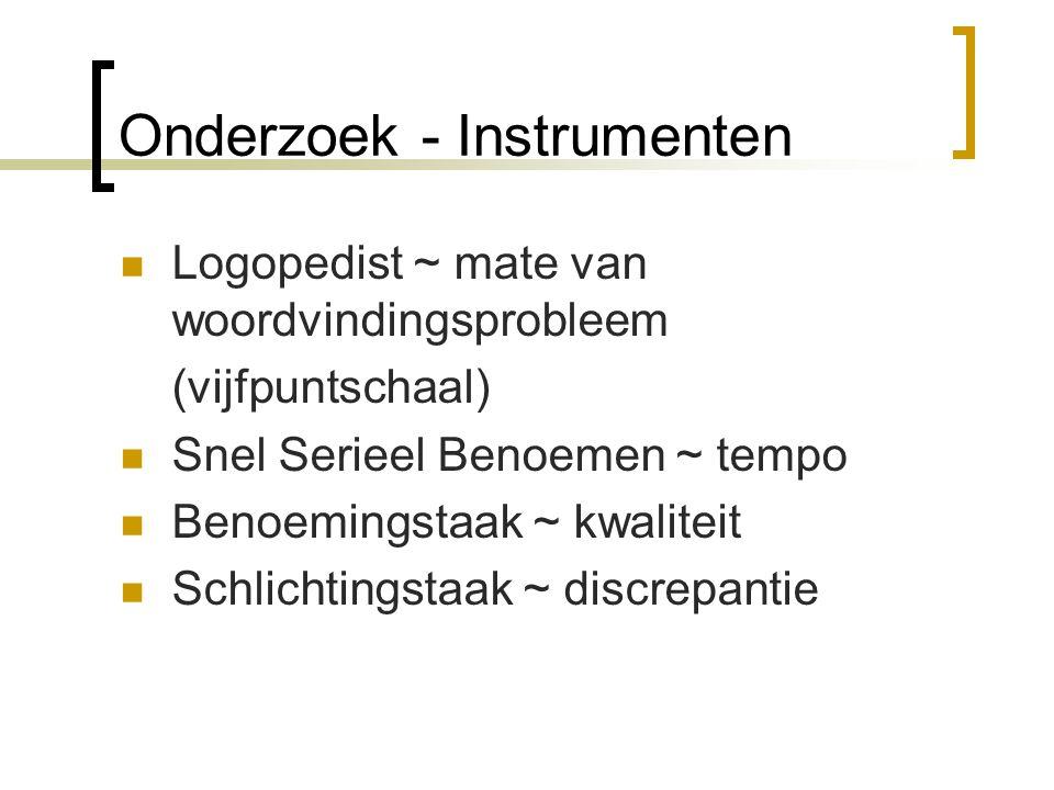 Onderzoek - Instrumenten
