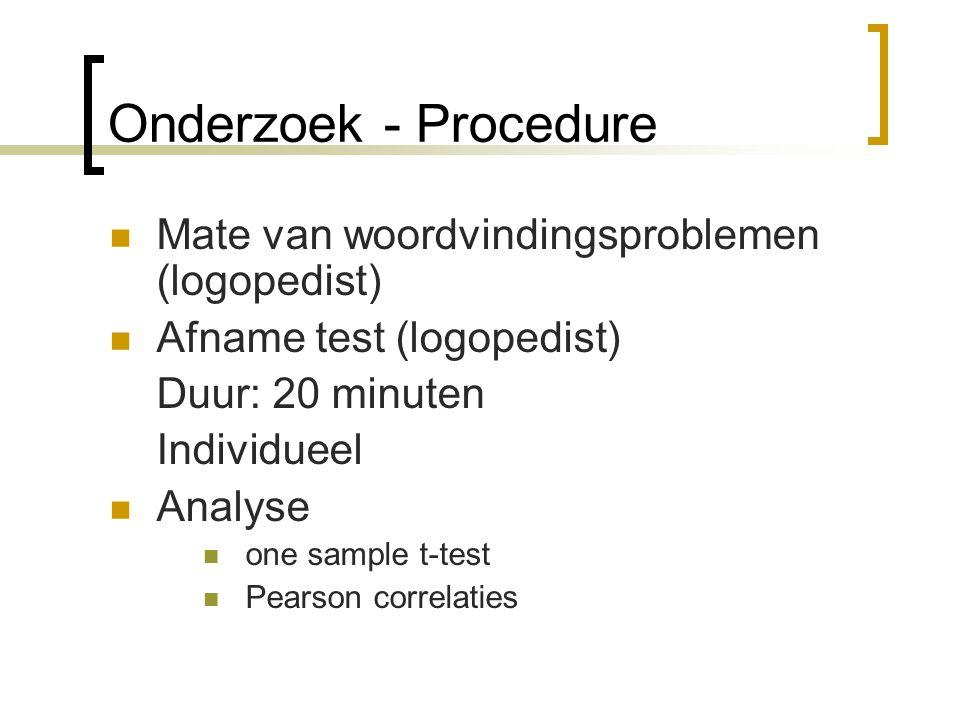 Onderzoek - Procedure Mate van woordvindingsproblemen (logopedist)