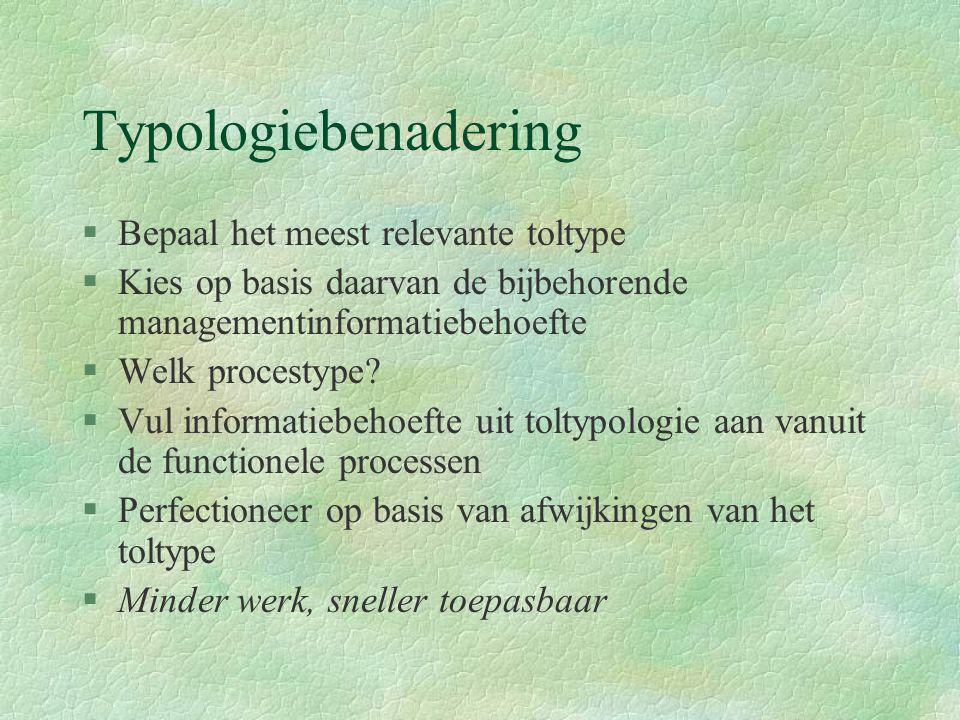 Typologiebenadering Bepaal het meest relevante toltype