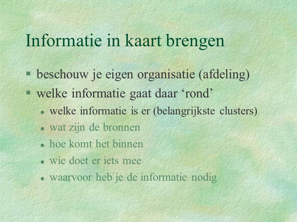 Informatie in kaart brengen
