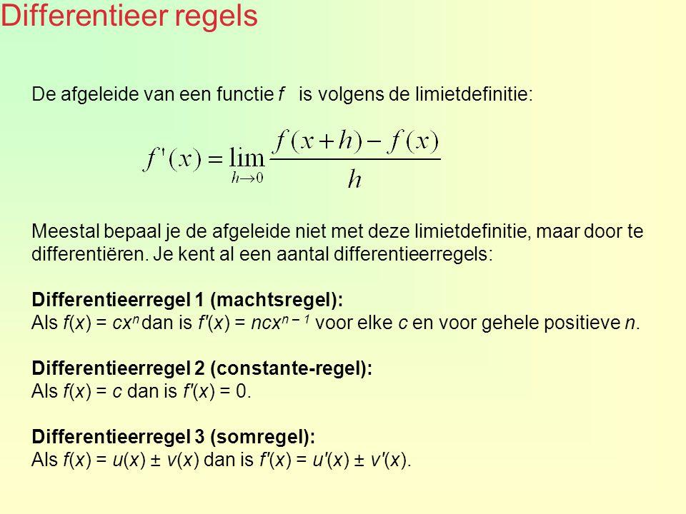 Differentieer regels De afgeleide van een functie f is volgens de limietdefinitie:
