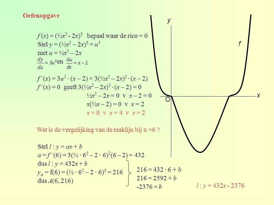 Oefenopgave y. f (x) = (½x2 - 2x)3 bepaal waar de rico = 0. Stel y = (½x2 – 2x)3 = u3. met u = ½x2 – 2x.