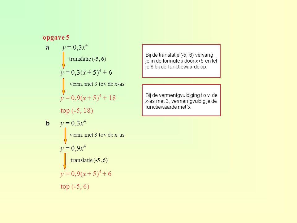 opgave 5 a y = 0,3x4 y = 0,3(x + 5)4 + 6 y = 0,9(x + 5)4 + 18