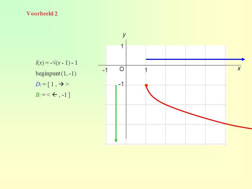 ∙ Voorbeeld 2 y 1 l(x) = -√(x - 1) - 1 beginpunt (1, -1)
