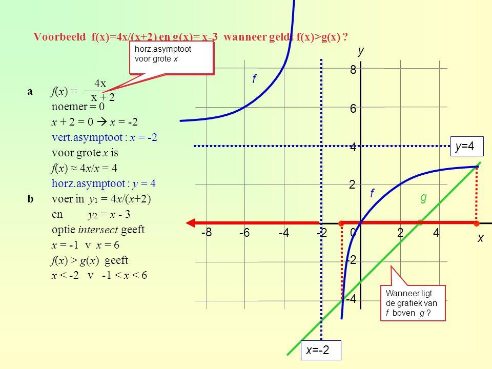Voorbeeld f(x)=4x/(x+2) en g(x)= x-3 wanneer geldt f(x)>g(x)