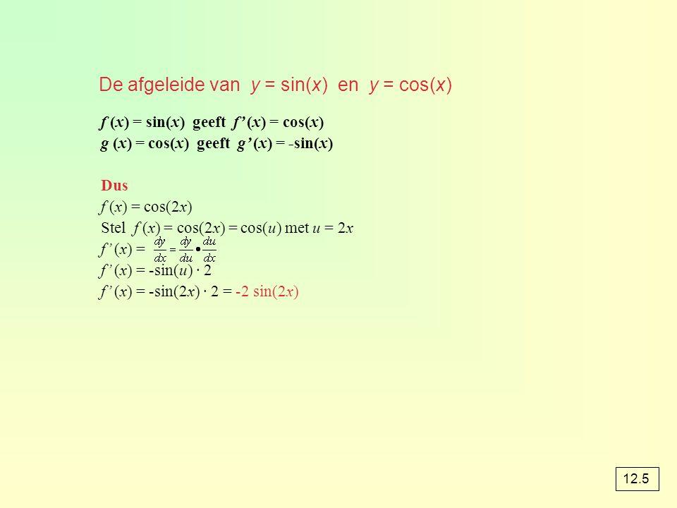 De afgeleide van y = sin(x) en y = cos(x)