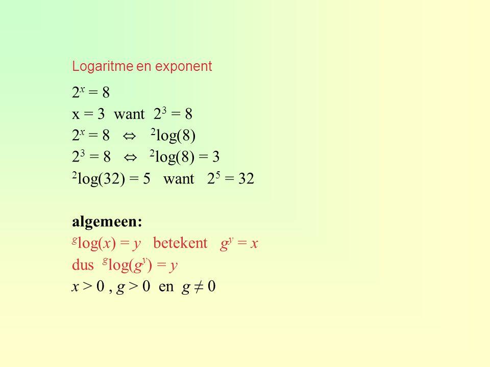 glog(x) = y betekent gy = x dus glog(gy) = y